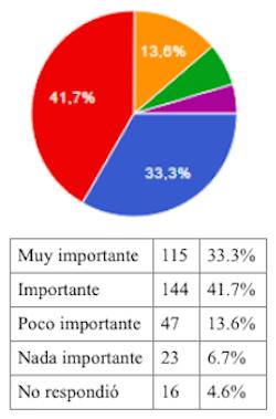 Importancia-de-votar