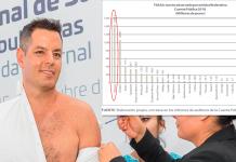 Con irregularidades de mil millones y medio en Salud, Murat pide más dinero a AMLO PAGINA 3