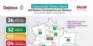 Suman cuatro casos positivos de coronavirus en Oaxaca